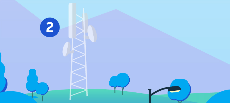 Traditional cell sites
